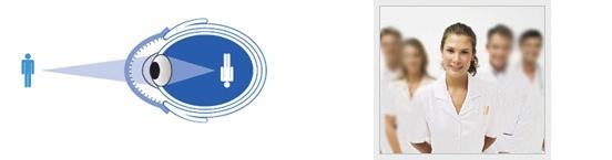 Miopía y su tratamiento en CORRECCIÓN VISUAL LÁSER Aguascalientes, Corrección de Errores Refractivos en Aguascalientes, Líderes en Corrección Visual con Láser en Aguascalientes, Examen Visual y Salud Ocular